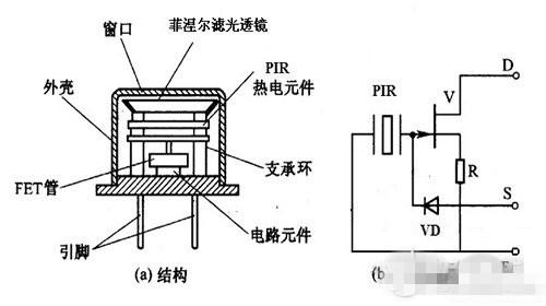 输出信号可用来驱动电子开关,实现led照明电路的开关控制.