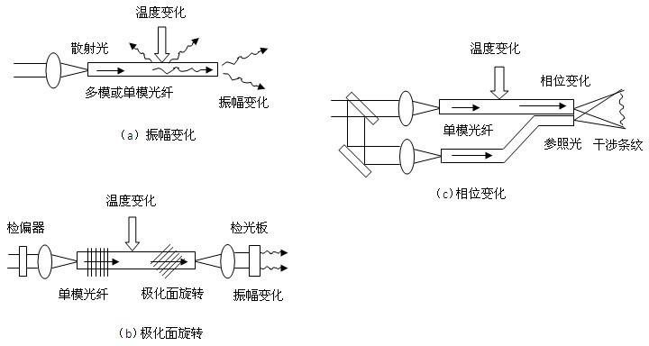 电路 电路图 电子 工程图 平面图 原理图 720_384