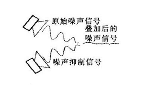 音频处理电路,可对部分低频信号进行消减